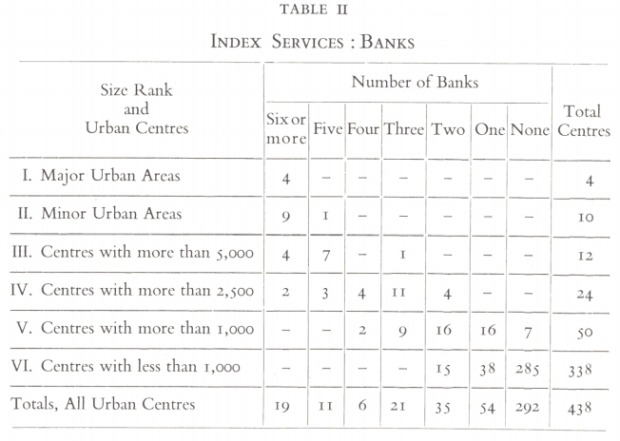new_zealand_urban_ranks_1951